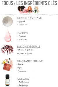 blog homemade beauté diy NHA recette jesuismodeste aroma zone proprietes caprilys gomme xanthane réparateur gel coiffant capillaire monoi été sublime végétale fragrance parfum cosgard
